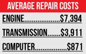 Average repair costs warranty quote