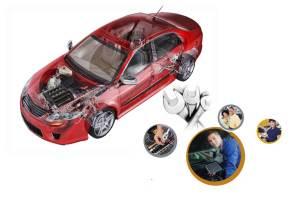 auto service contracts